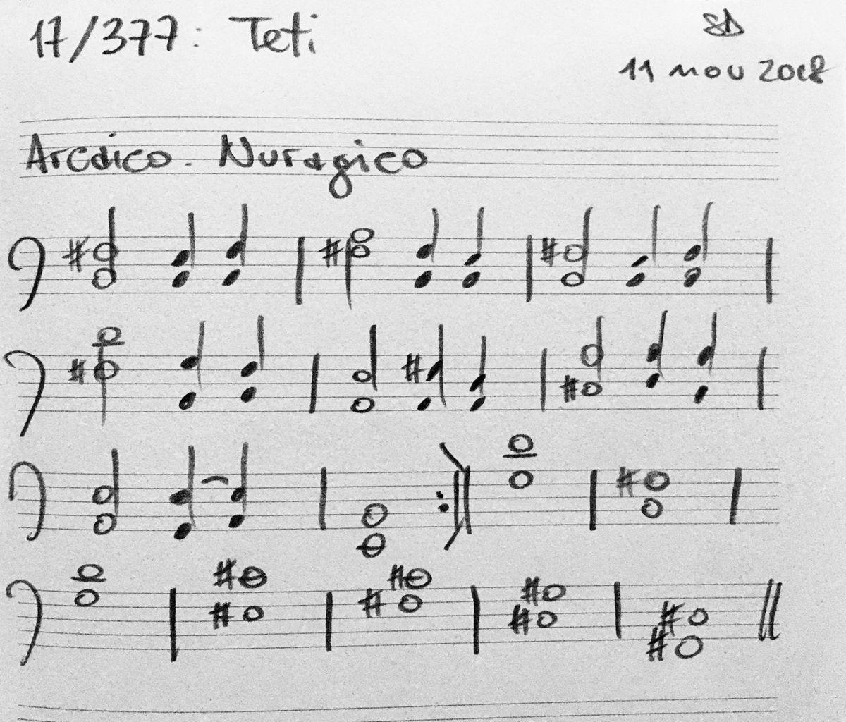 017-Teti-score