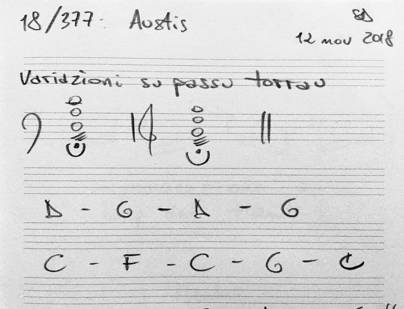 018-Austis-score