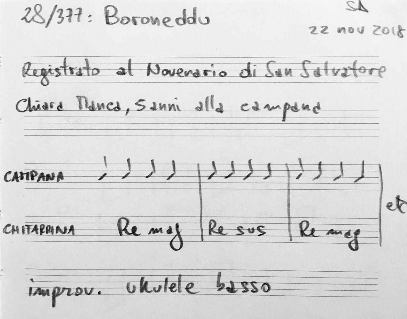 028-Boroneddu-score