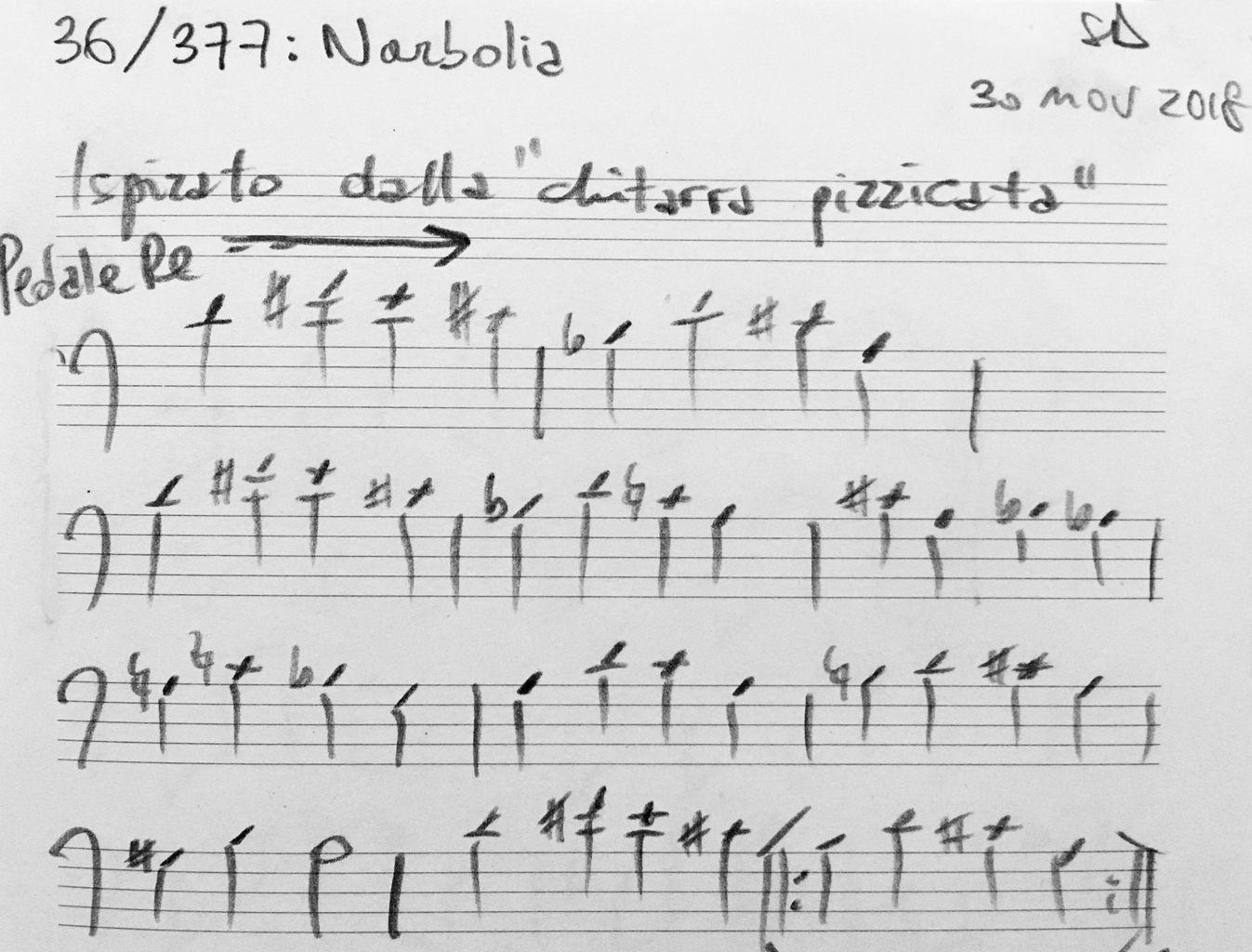 036-Narbolia-Score