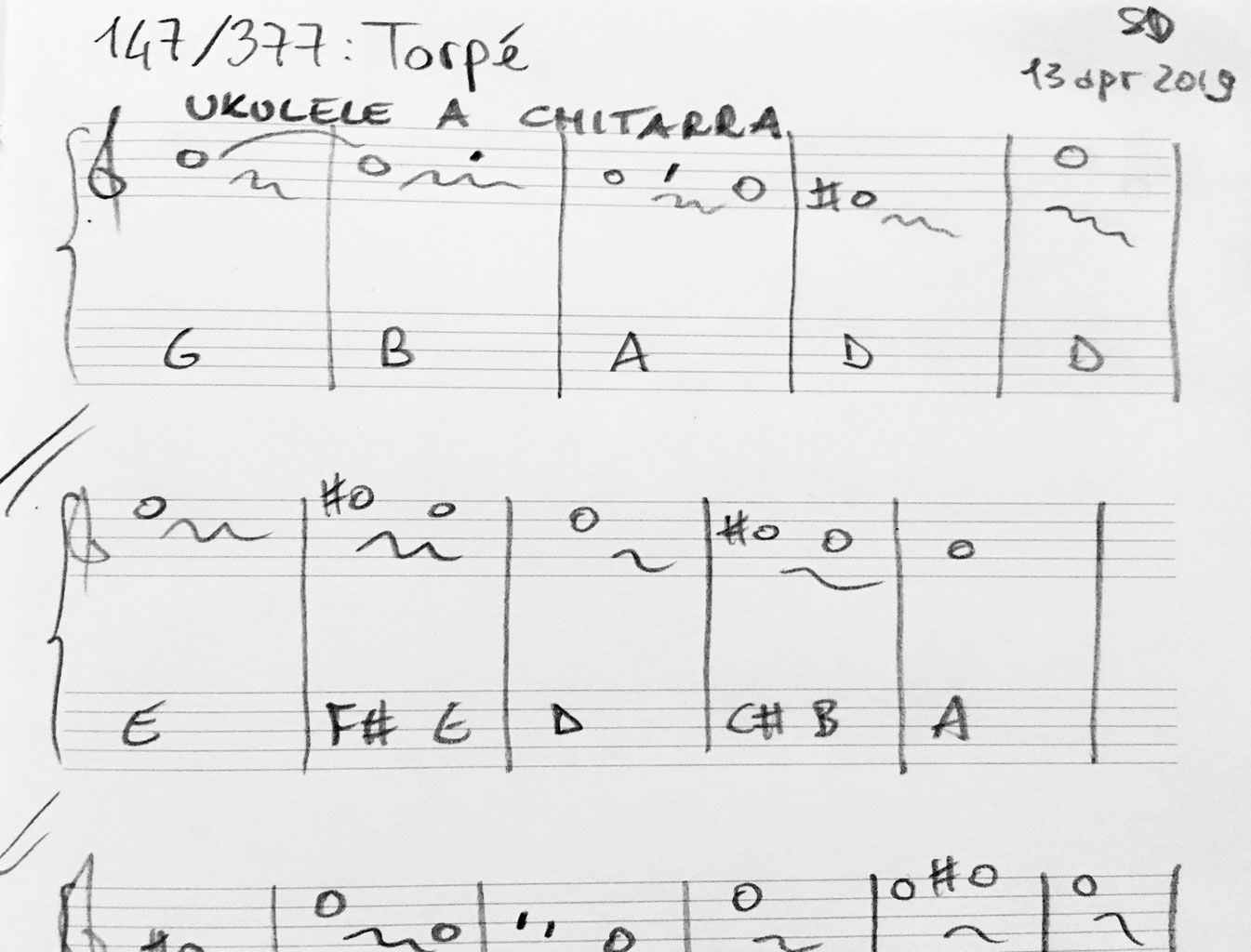 147-Torpè-score