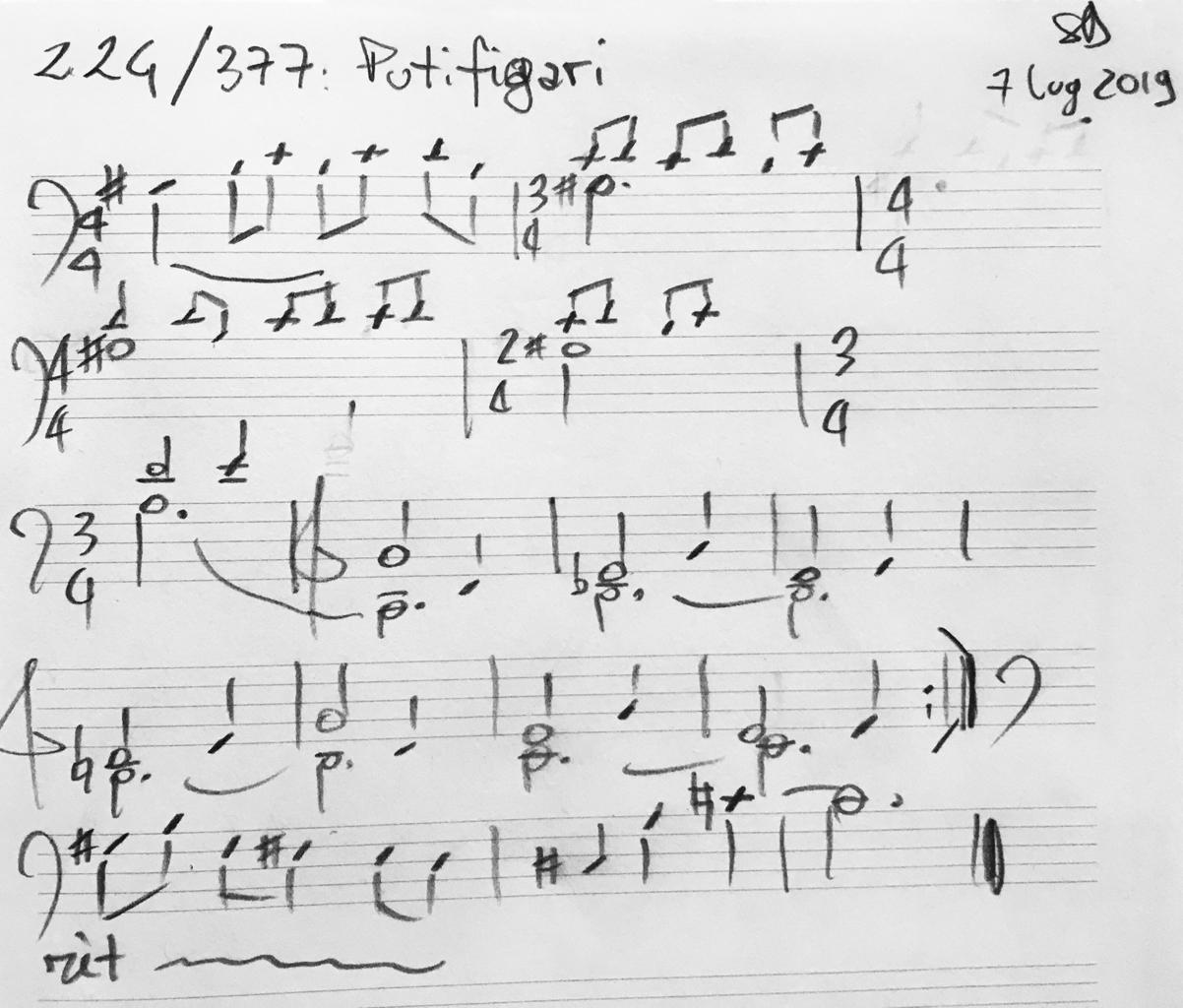 224-Putifigari-score