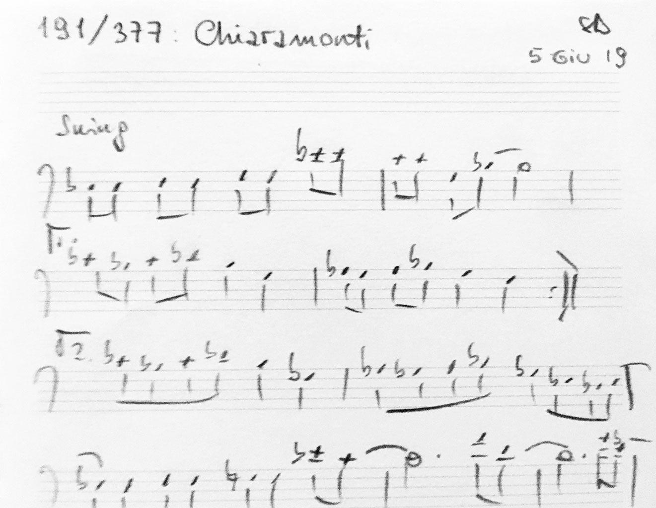 191-Chiaramonti-score