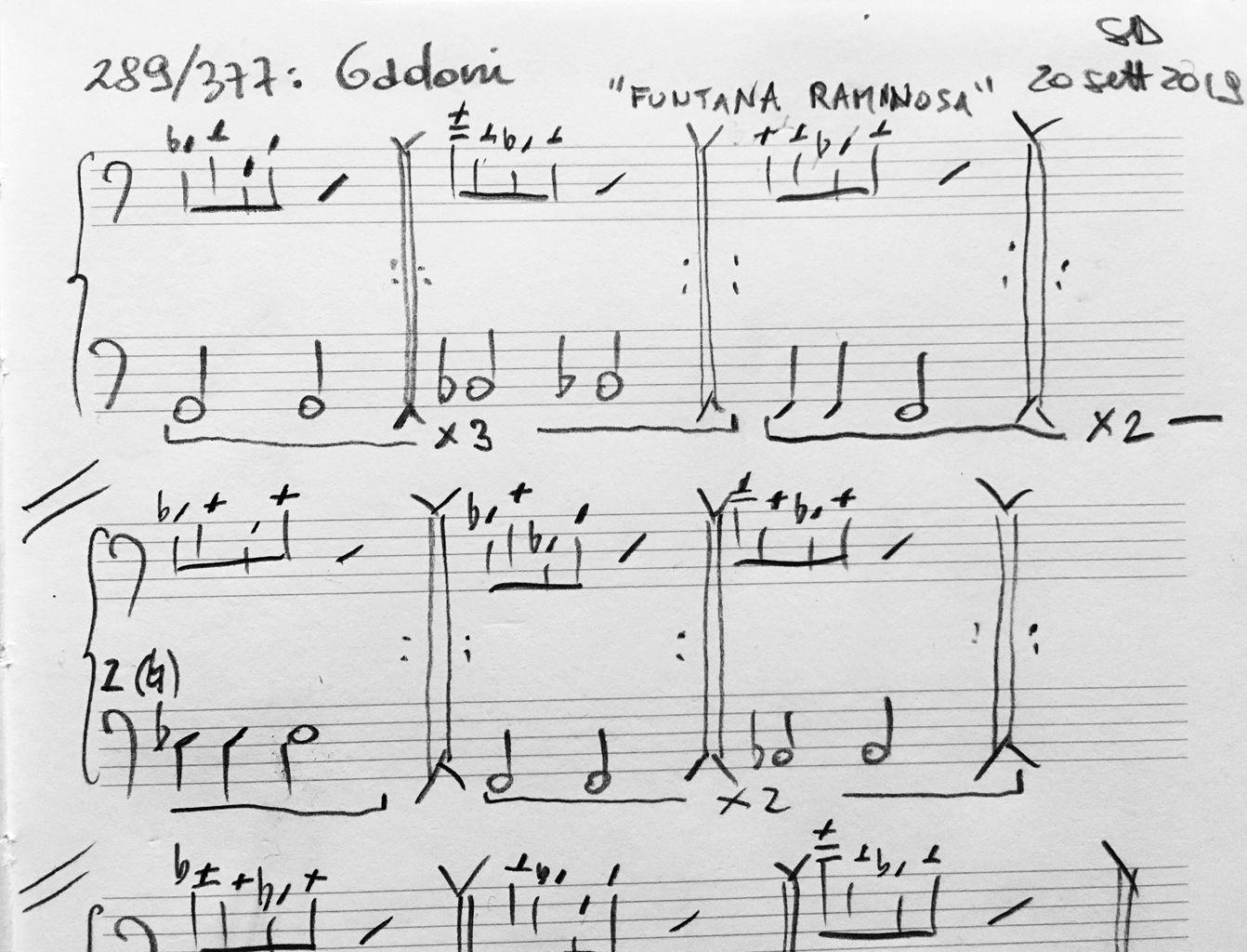 289-Gadoni-score